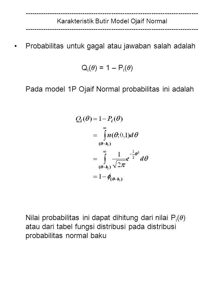 Probabilitas untuk gagal atau jawaban salah adalah Qi() = 1 – Pi()