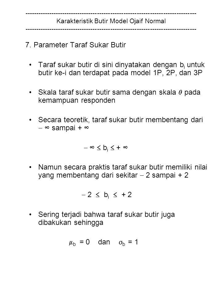 7. Parameter Taraf Sukar Butir