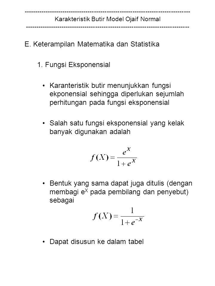 E. Keterampilan Matematika dan Statistika 1. Fungsi Eksponensial