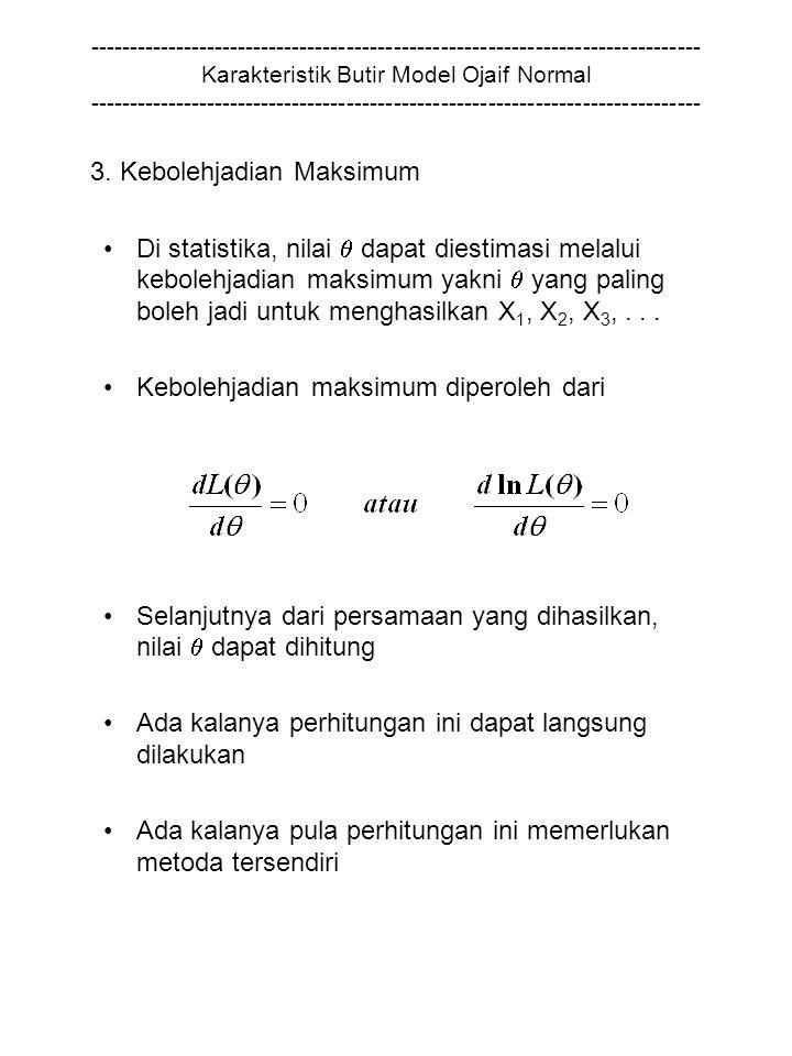 3. Kebolehjadian Maksimum