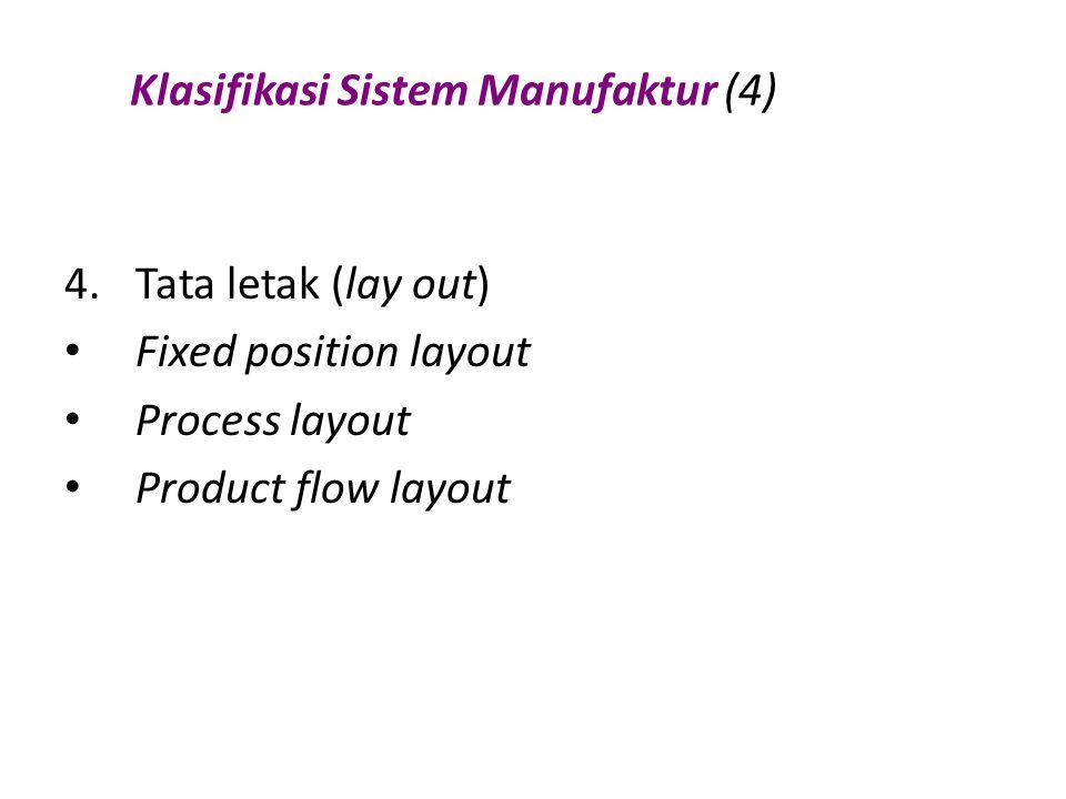 Klasifikasi Sistem Manufaktur (4)