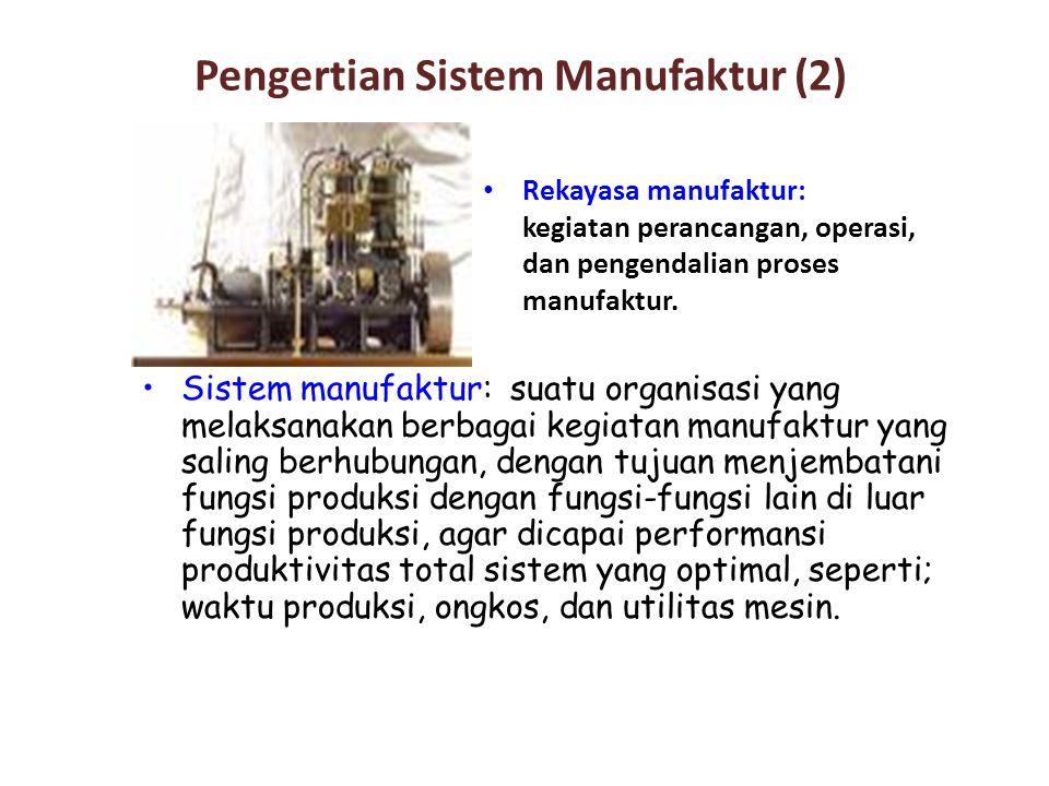 Pengertian Sistem Manufaktur (2)