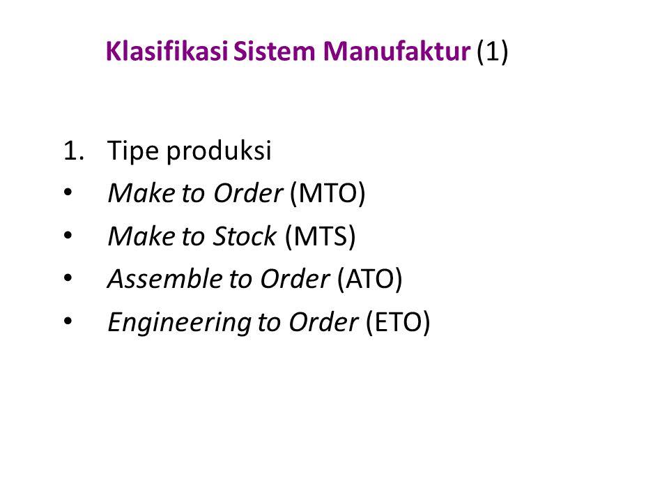 Klasifikasi Sistem Manufaktur (1)
