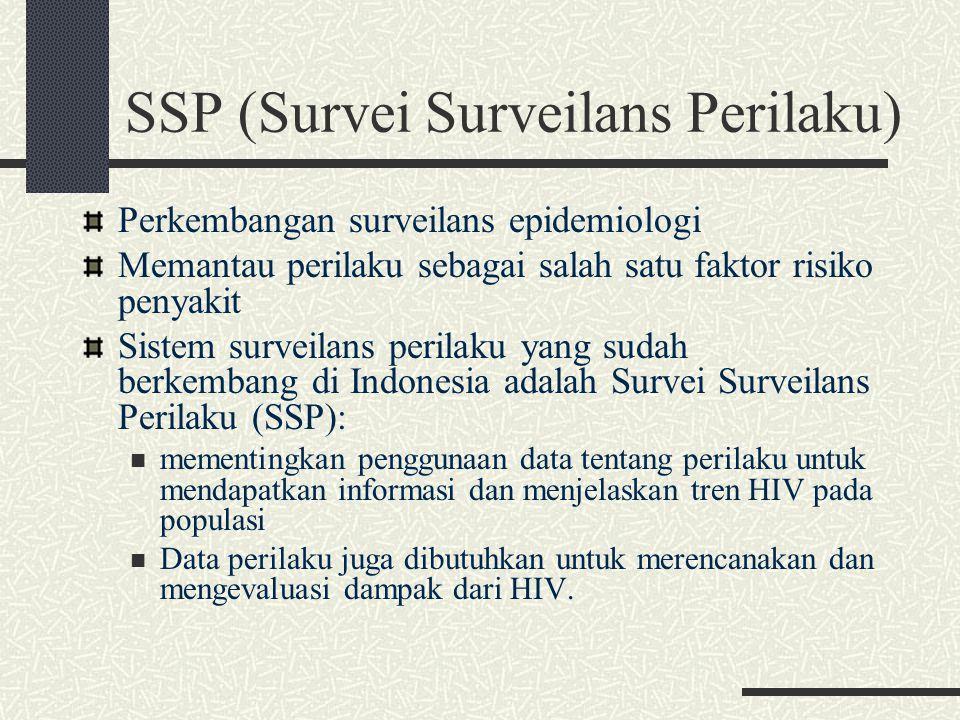 SSP (Survei Surveilans Perilaku)