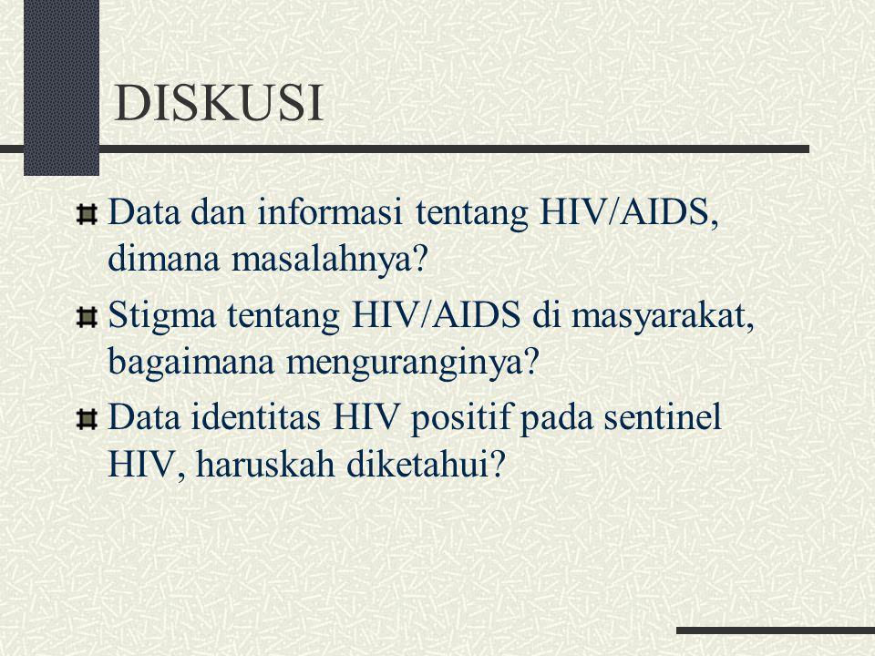 DISKUSI Data dan informasi tentang HIV/AIDS, dimana masalahnya