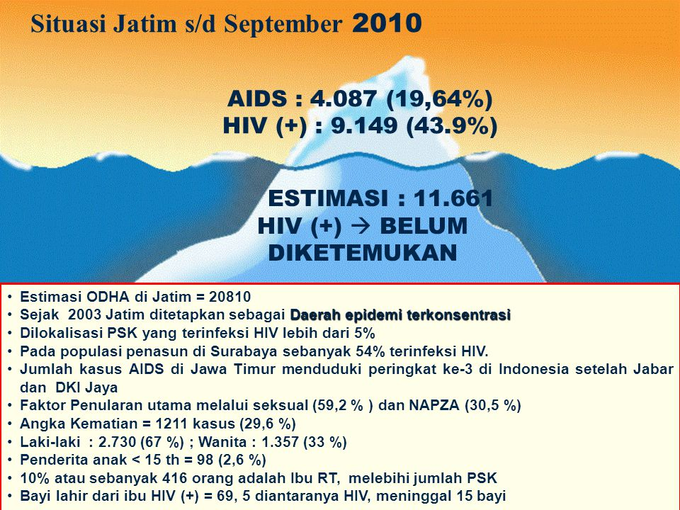 Situasi Jatim s/d September 2010