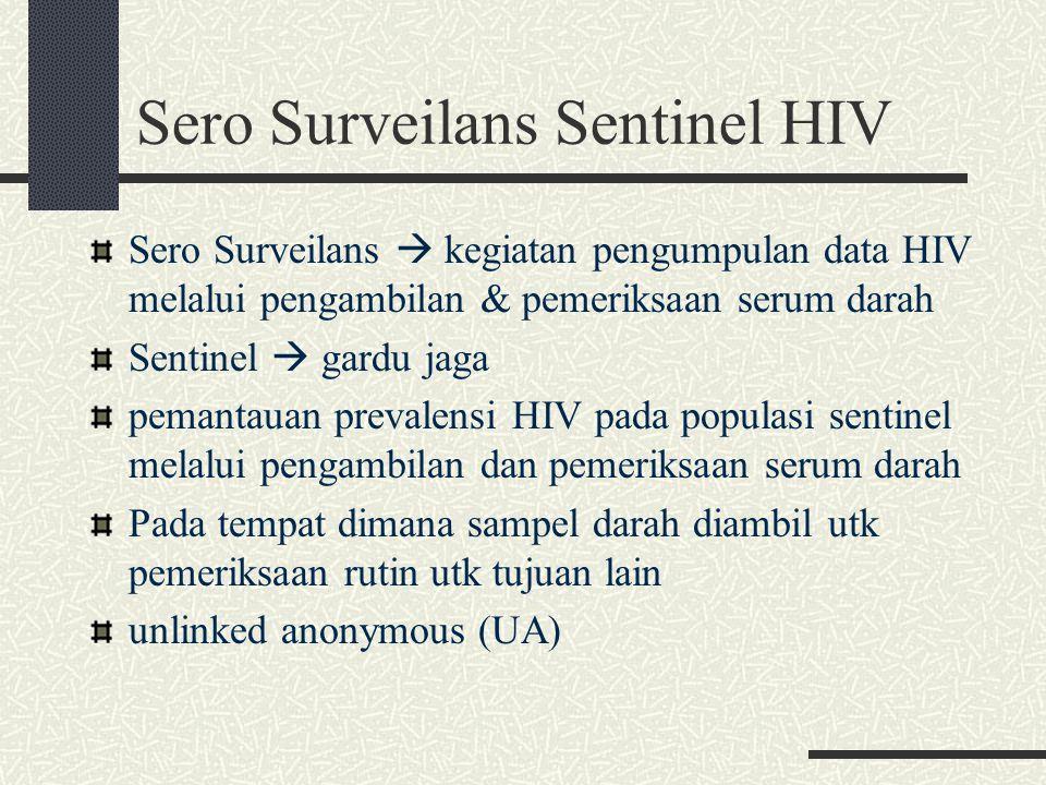 Sero Surveilans Sentinel HIV