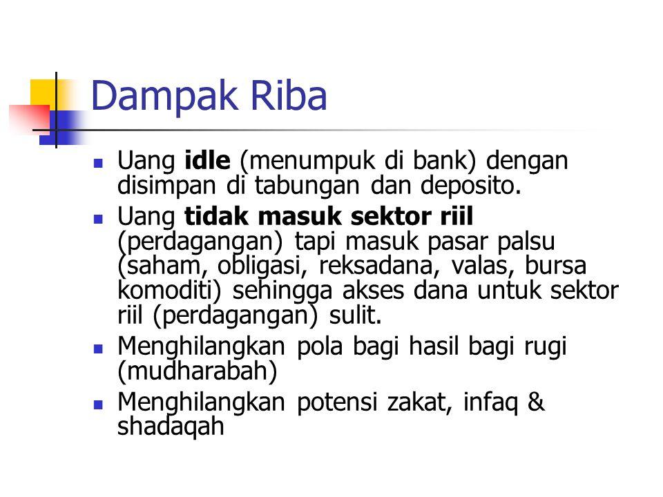 Dampak Riba Uang idle (menumpuk di bank) dengan disimpan di tabungan dan deposito.