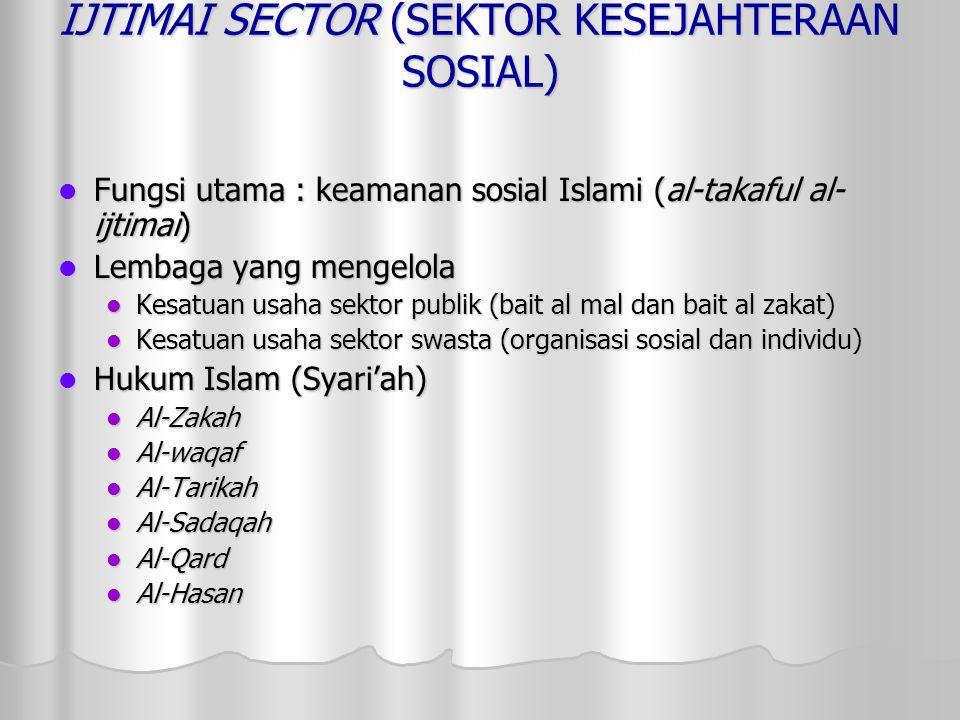 IJTIMAI SECTOR (SEKTOR KESEJAHTERAAN SOSIAL)