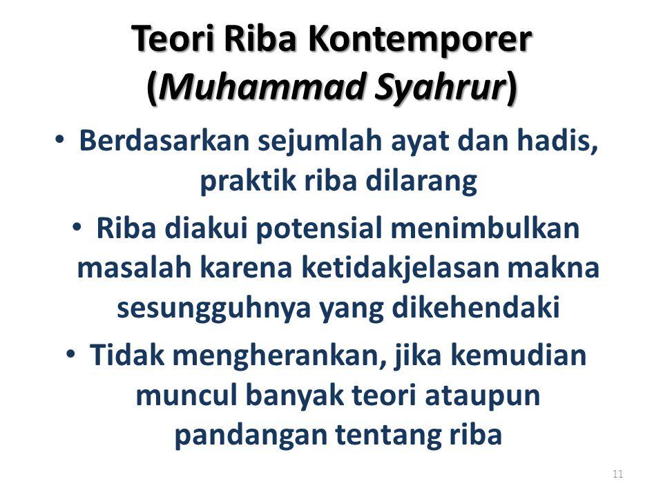 Teori Riba Kontemporer (Muhammad Syahrur)