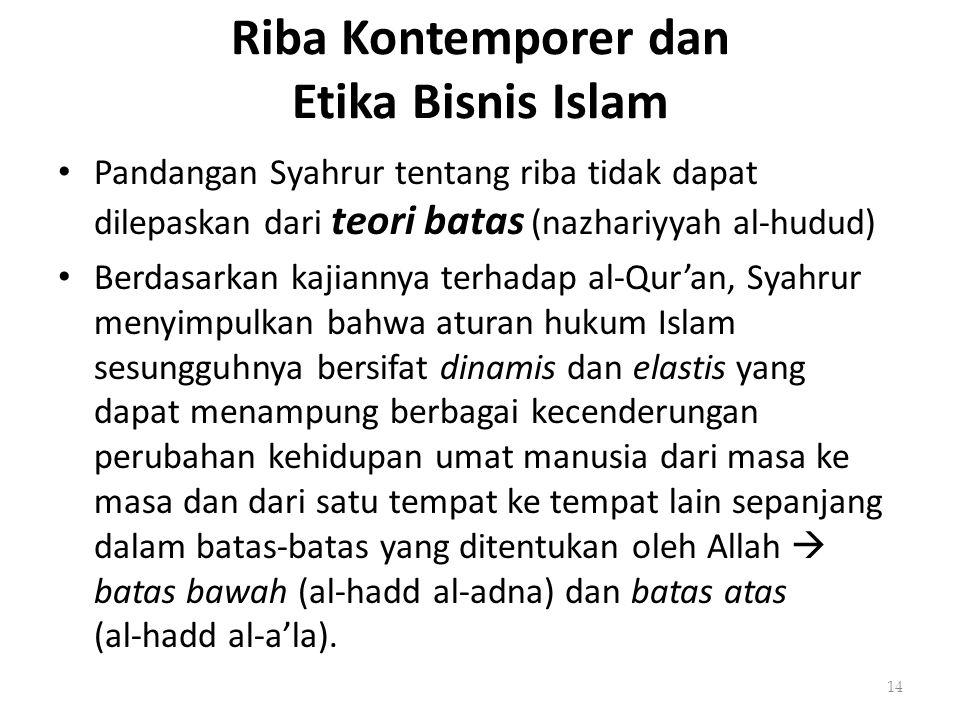 Riba Kontemporer dan Etika Bisnis Islam