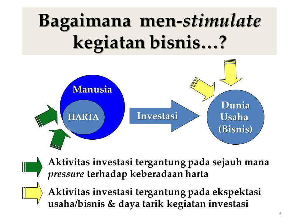 Bagaimana men-stimulate kegiatan bisnis…