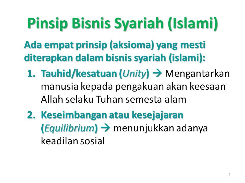 Pinsip Bisnis Syariah (Islami)