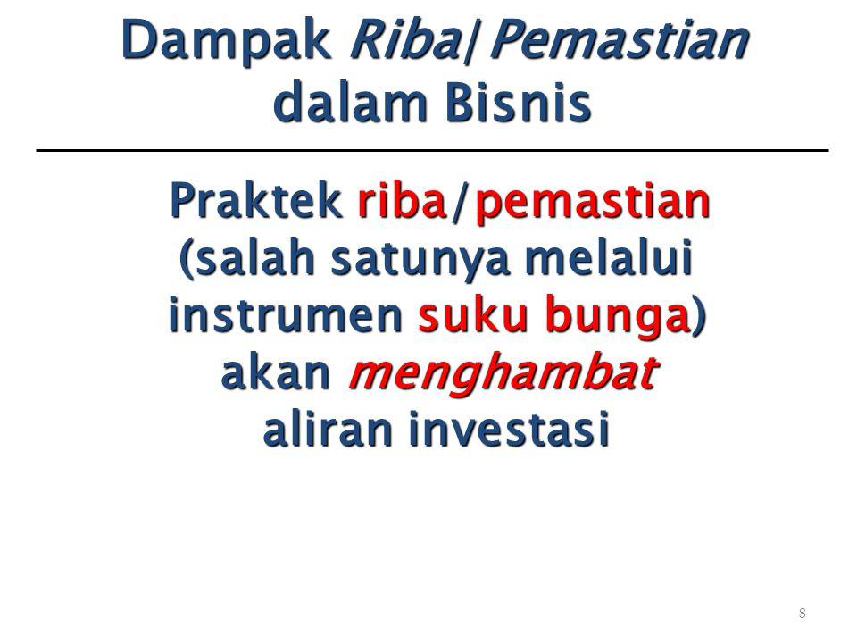 Dampak Riba/Pemastian dalam Bisnis