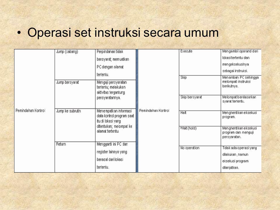 Operasi set instruksi secara umum
