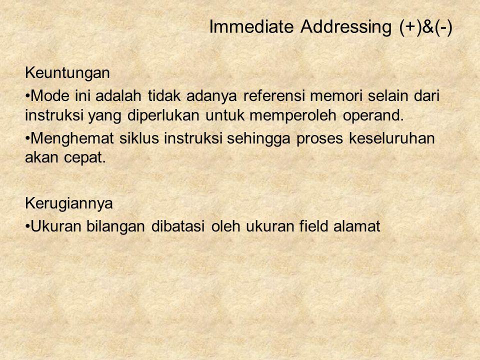 Immediate Addressing (+)&(-)
