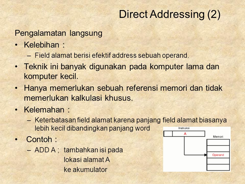 Direct Addressing (2) Pengalamatan langsung Kelebihan :