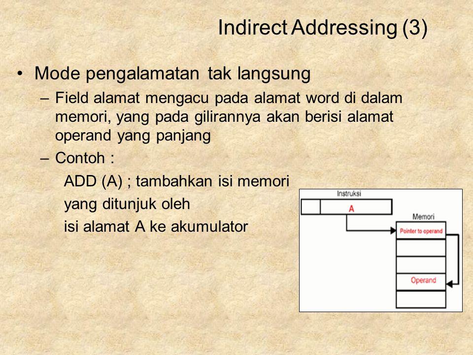 Indirect Addressing (3)