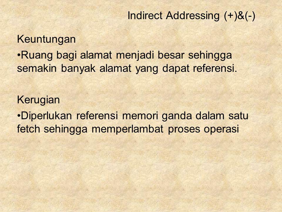 Indirect Addressing (+)&(-)
