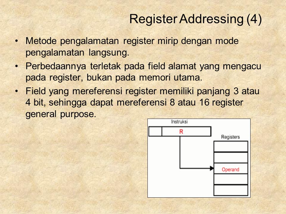 Register Addressing (4)