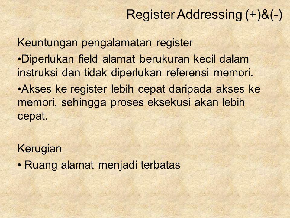 Register Addressing (+)&(-)
