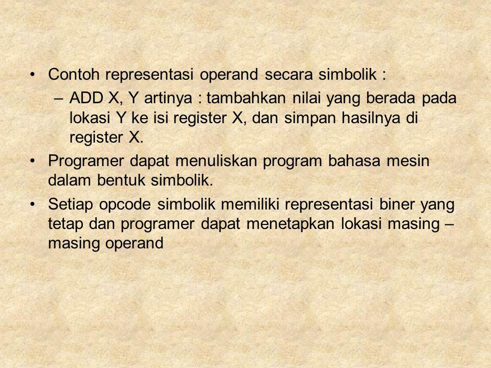 Contoh representasi operand secara simbolik :