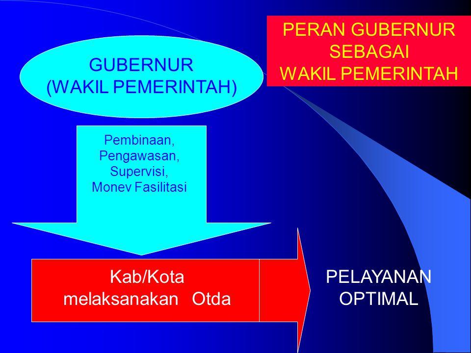 PERAN GUBERNUR SEBAGAI WAKIL PEMERINTAH