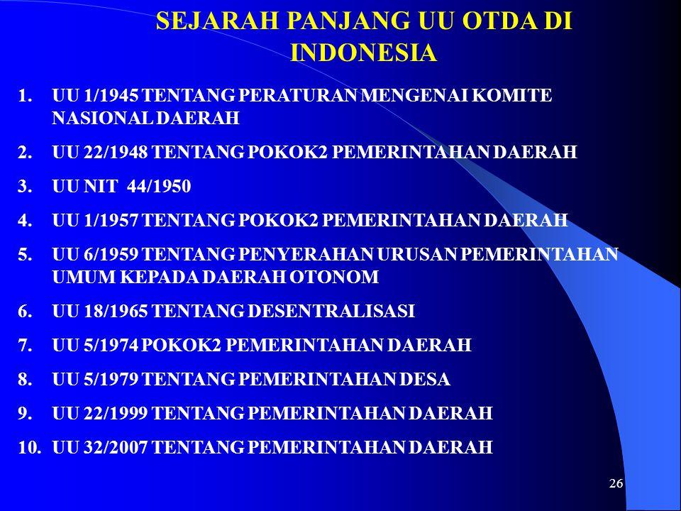 SEJARAH PANJANG UU OTDA DI INDONESIA