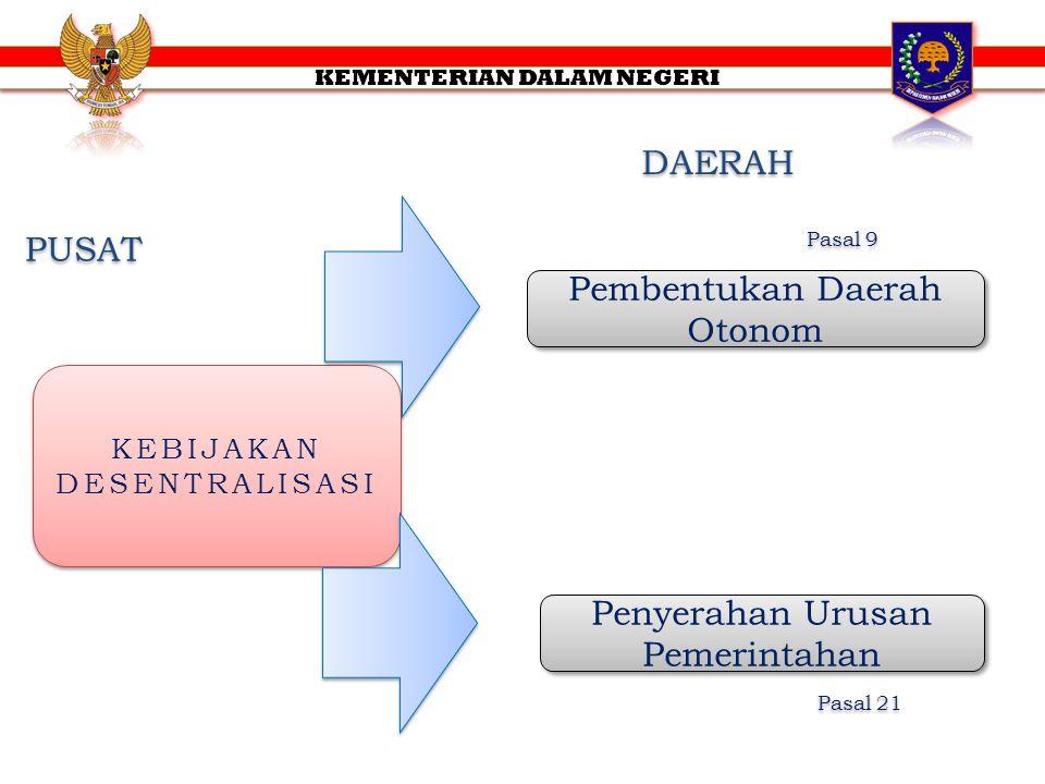 Pembentukan Daerah Otonom