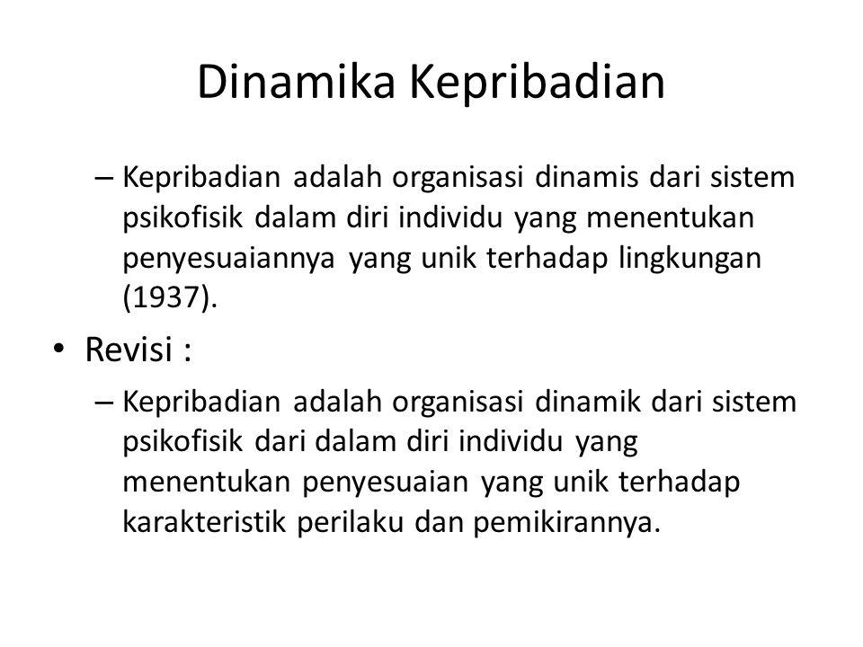 Dinamika Kepribadian Revisi :