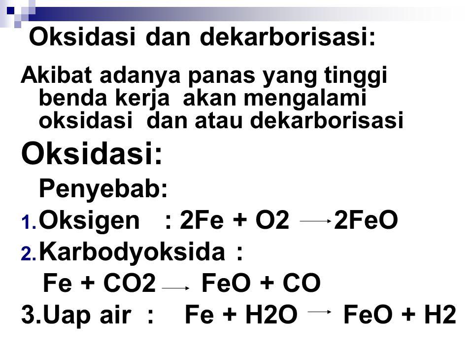 Oksidasi dan dekarborisasi: