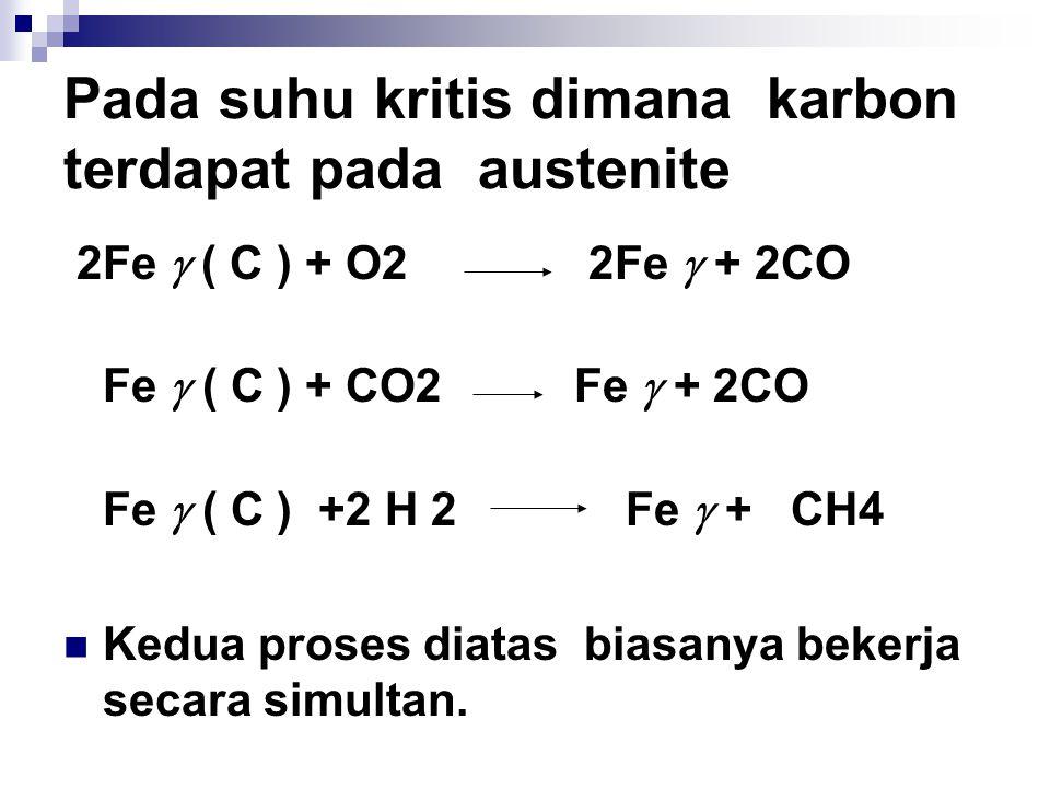 Pada suhu kritis dimana karbon terdapat pada austenite
