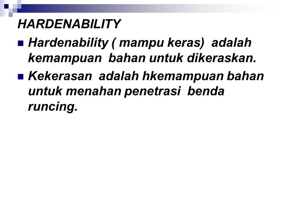 HARDENABILITY Hardenability ( mampu keras) adalah kemampuan bahan untuk dikeraskan.