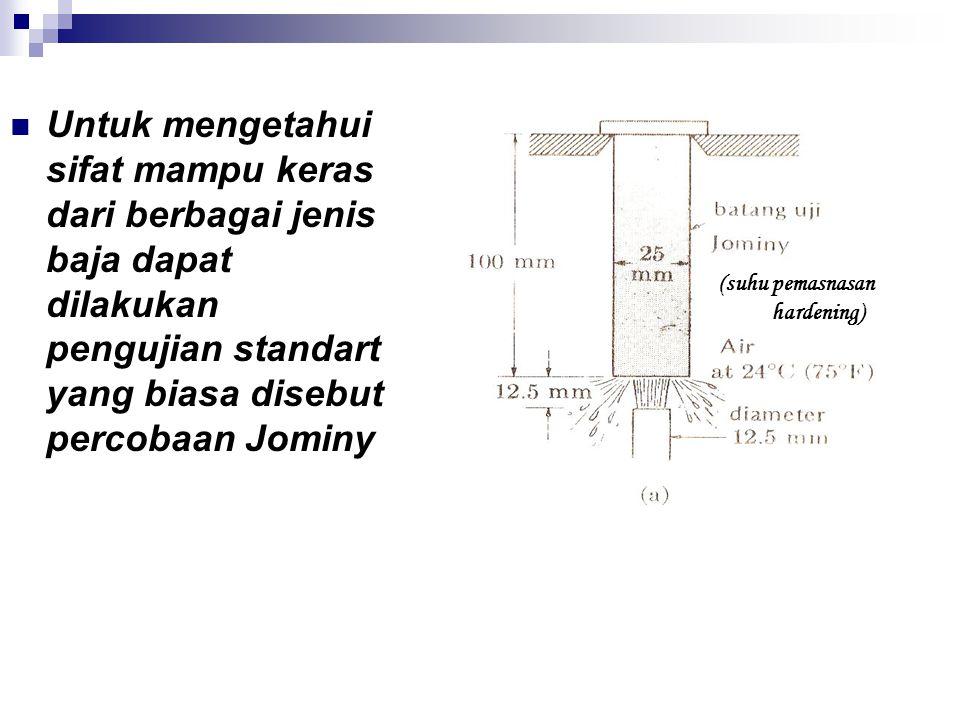Untuk mengetahui sifat mampu keras dari berbagai jenis baja dapat dilakukan pengujian standart yang biasa disebut percobaan Jominy