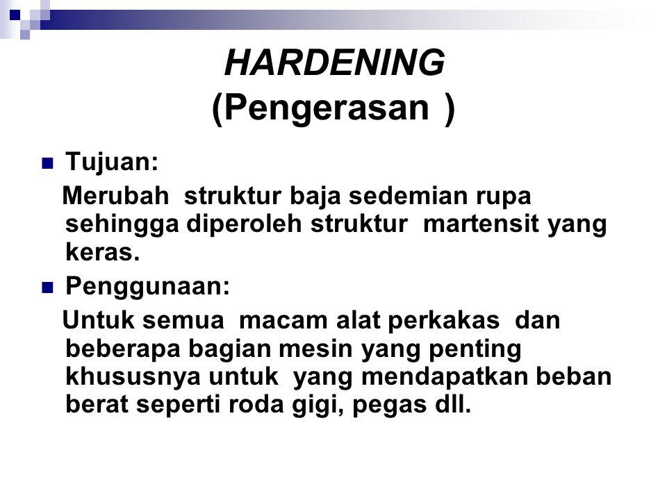 HARDENING (Pengerasan )
