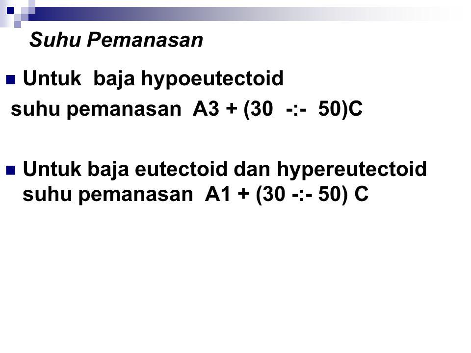 Suhu Pemanasan Untuk baja hypoeutectoid. suhu pemanasan A3 + (30 -:- 50)C.
