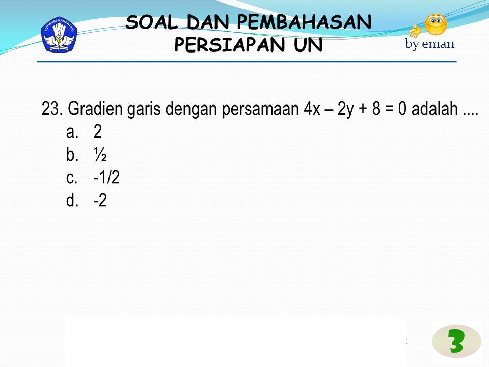23. Gradien garis dengan persamaan 4x – 2y + 8 = 0 adalah ....