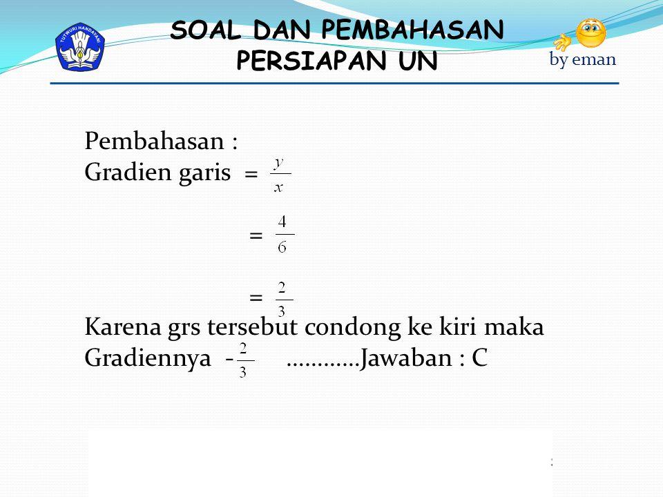 Pembahasan : Gradien garis = = Karena grs tersebut condong ke kiri maka.