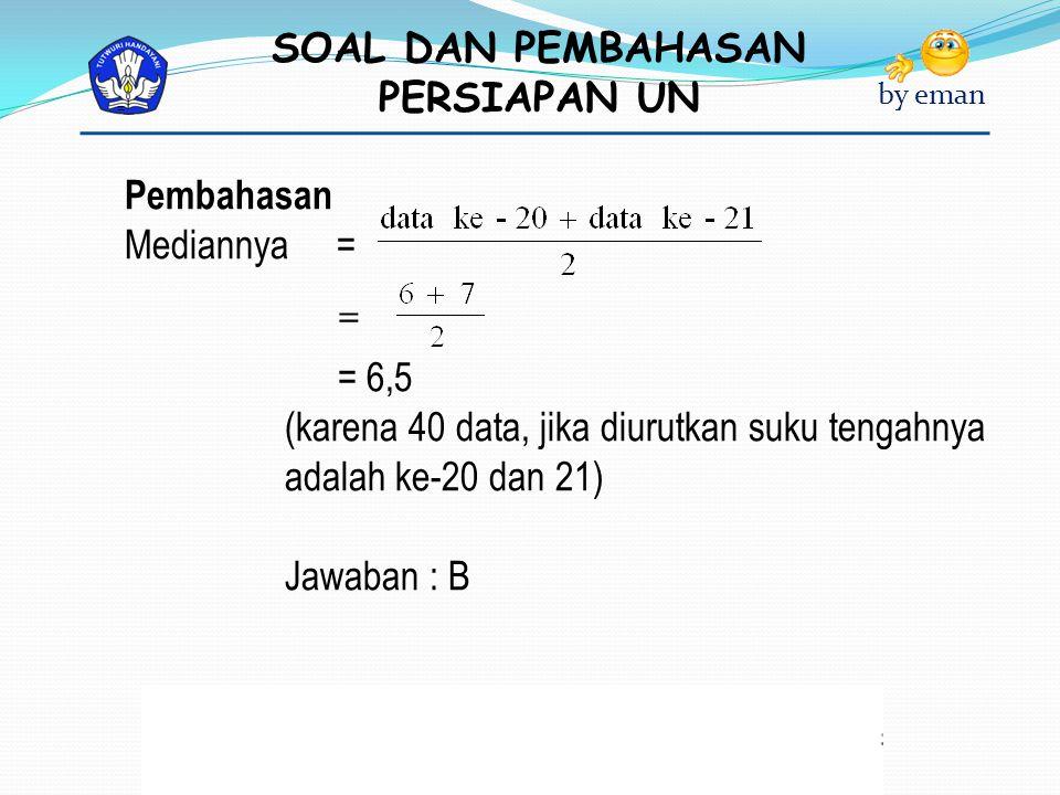 (karena 40 data, jika diurutkan suku tengahnya adalah ke-20 dan 21)