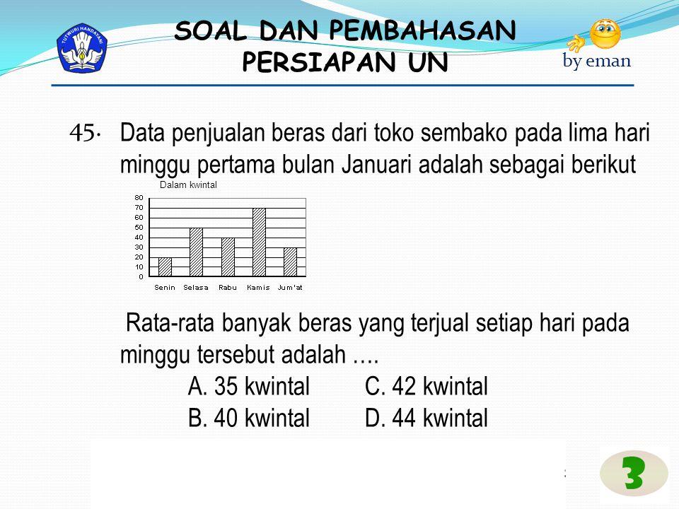 45. Data penjualan beras dari toko sembako pada lima hari minggu pertama bulan Januari adalah sebagai berikut.