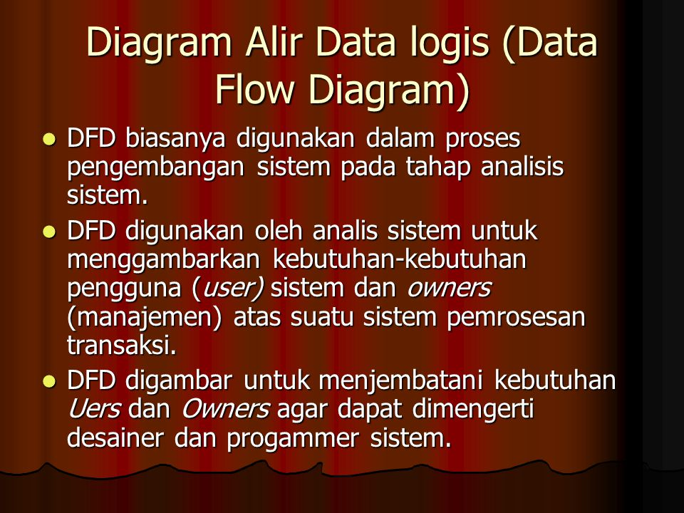 Diagram Alir Data logis (Data Flow Diagram)