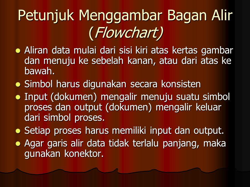 Petunjuk Menggambar Bagan Alir (Flowchart)