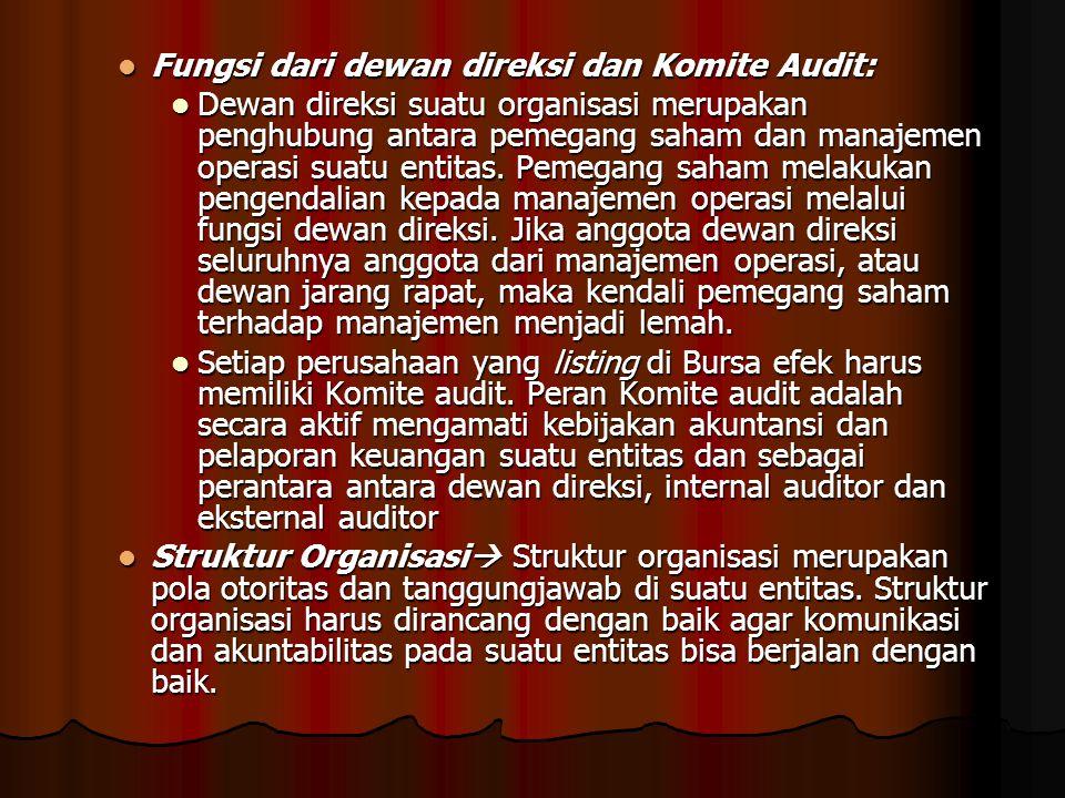 Fungsi dari dewan direksi dan Komite Audit: