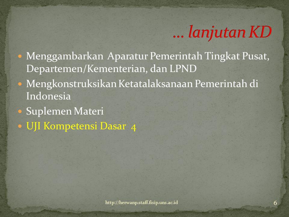 … lanjutan KD Menggambarkan Aparatur Pemerintah Tingkat Pusat, Departemen/Kementerian, dan LPND.