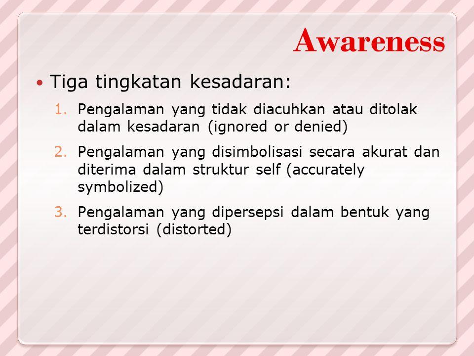 Awareness Tiga tingkatan kesadaran:
