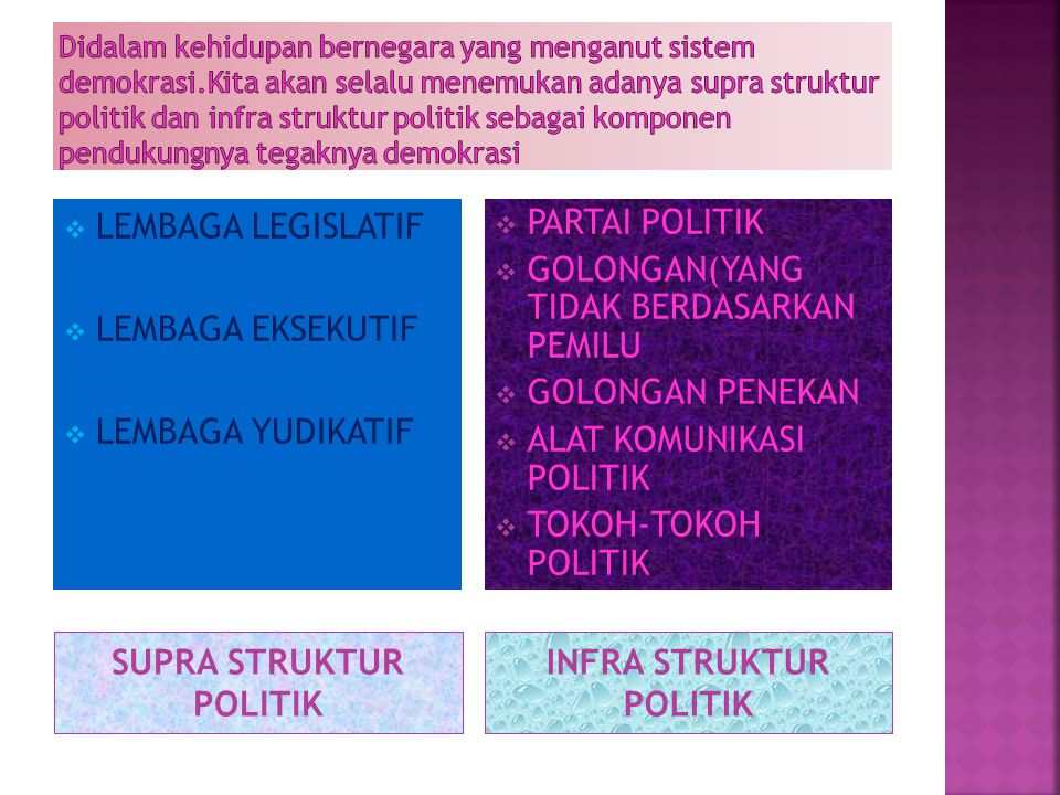 SUPRA STRUKTUR POLITIK INFRA STRUKTUR POLITIK