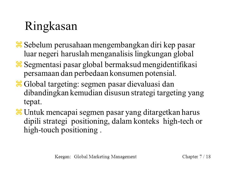Ringkasan Sebelum perusahaan mengembangkan diri kep pasar luar negeri haruslah menganalisis lingkungan global.