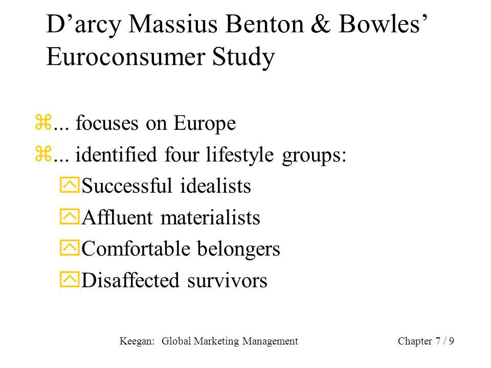 D'arcy Massius Benton & Bowles' Euroconsumer Study