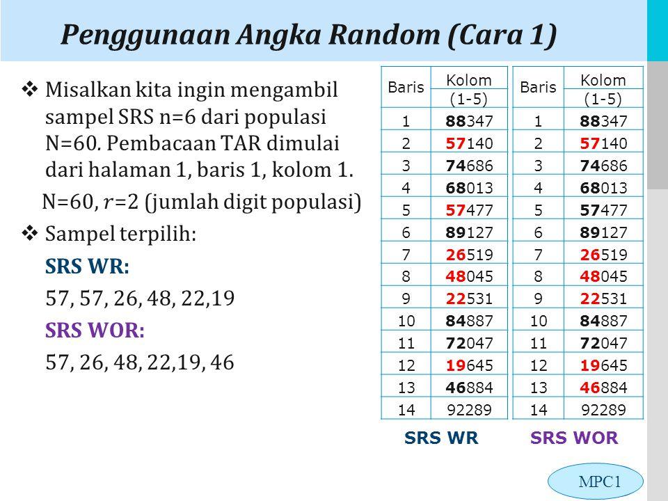 Penggunaan Angka Random (Cara 1)