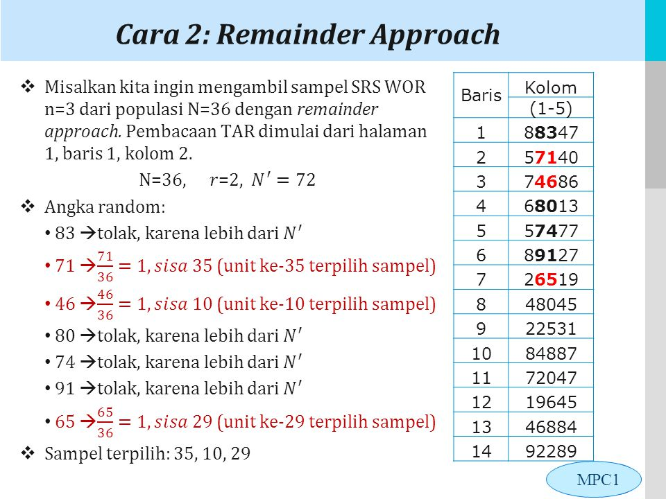 Cara 2: Remainder Approach